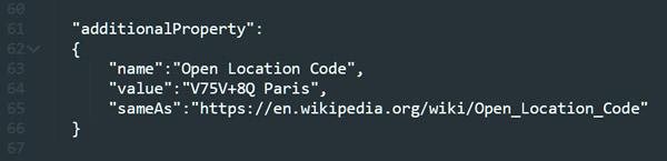 Markup Schema.org for Google Plus Codes